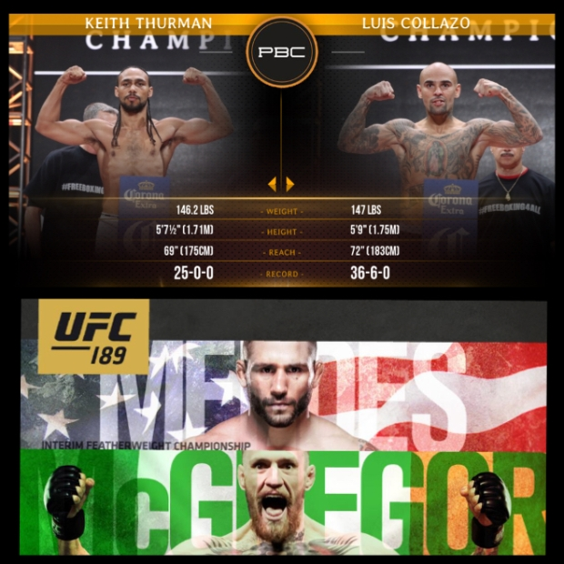 Image created by images gathered from @ufc & @premierboxing on twitter